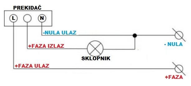 SKLOPNIK